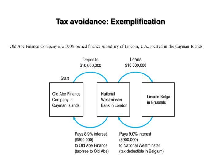 Tax avoidance: Exemplification