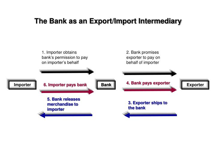 1. Importer obtains bank's permission to pay on importer's behalf