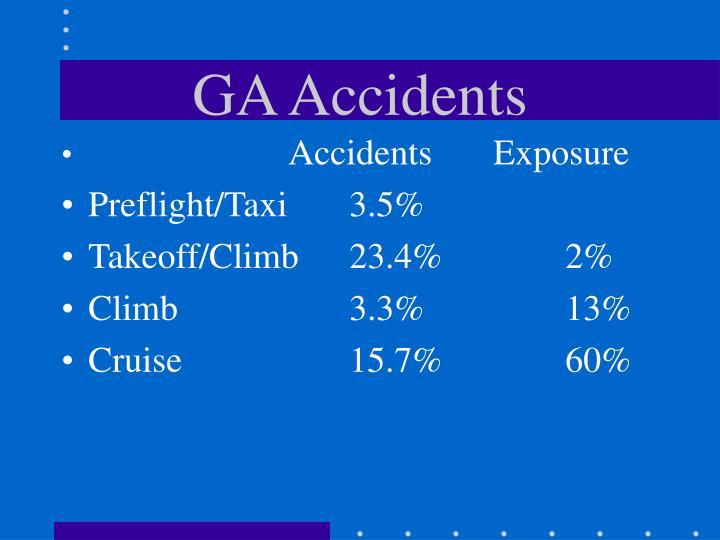 GA Accidents