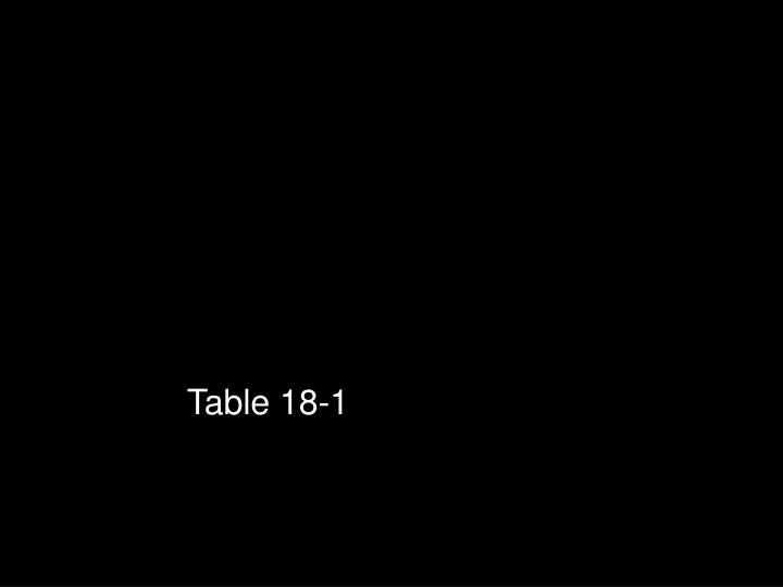 Table 18-1