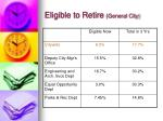 eligible to retire general city