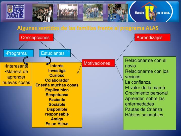 Algunas sentidos de las familias frente al programa ALAS