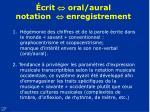 crit oral aural notation enregistrement