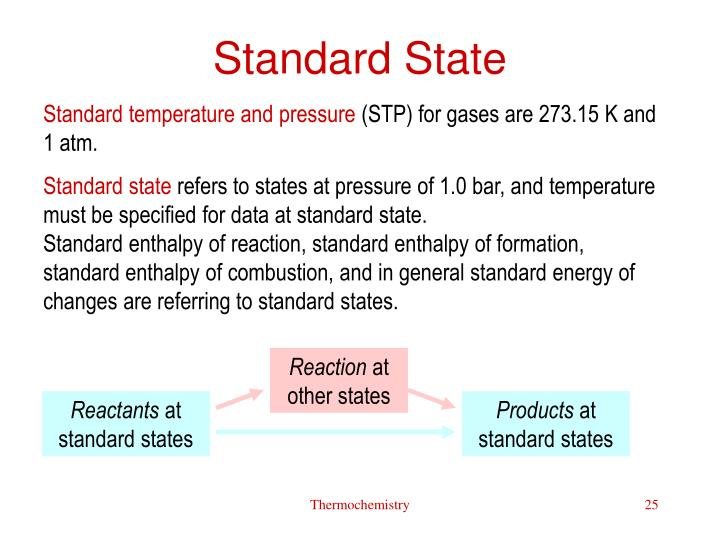 Standard State