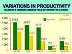 variations in productivity maximum minimum average yeild of district in 5 years