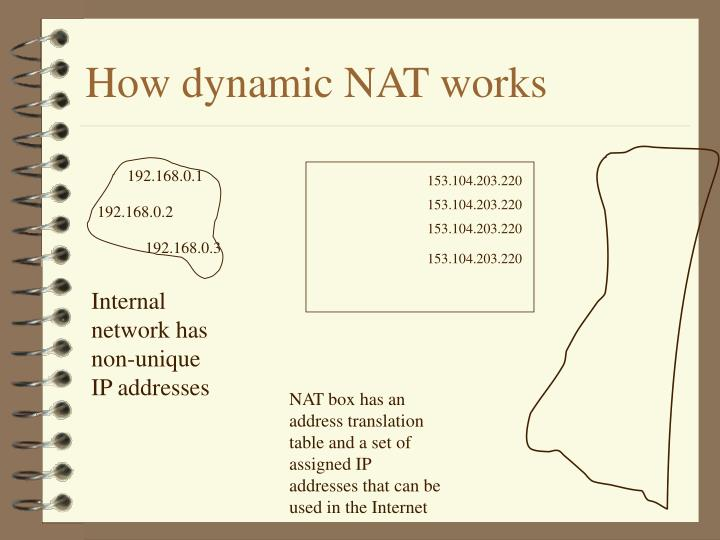 How dynamic NAT works