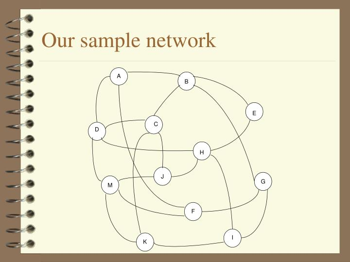 Our sample network