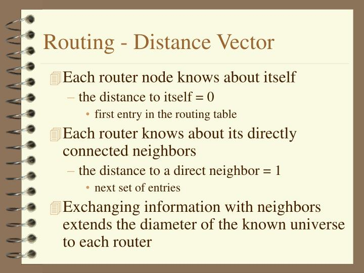 Routing - Distance Vector