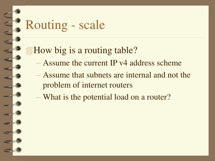 Routing - scale