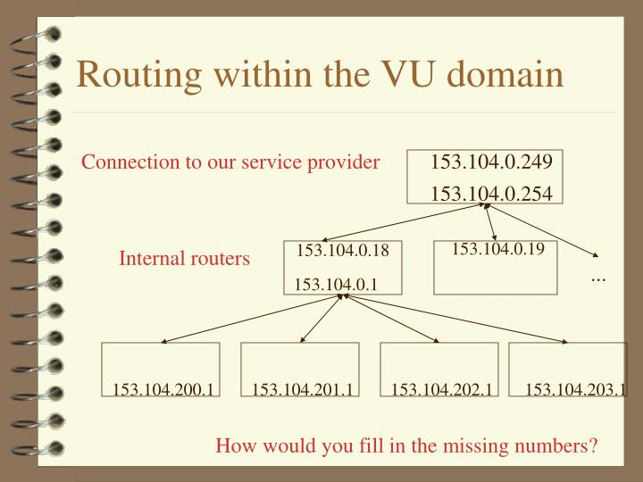 Routing within the VU domain