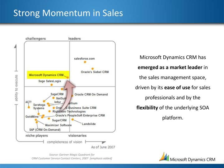 Strong Momentum in Sales