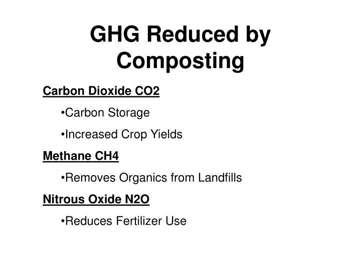 GHG Reduced by Composting