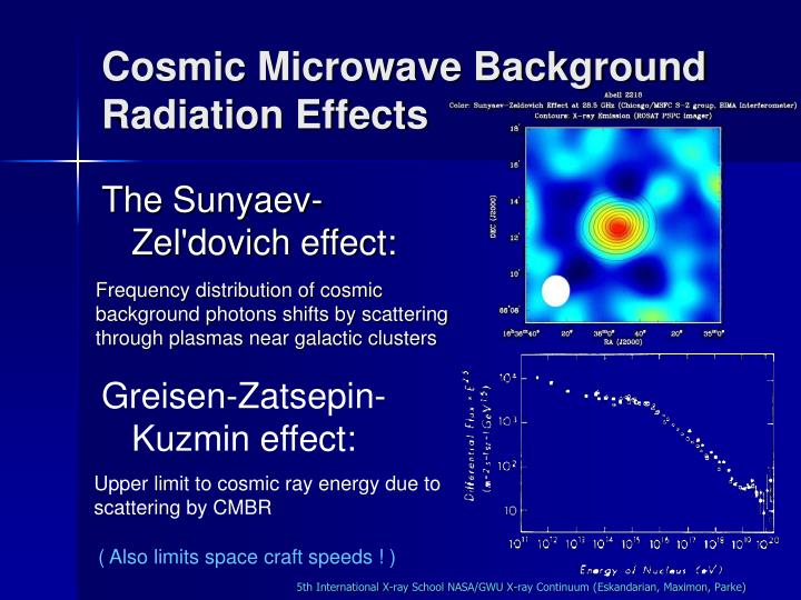 Cosmic Microwave Background Radiation Effects