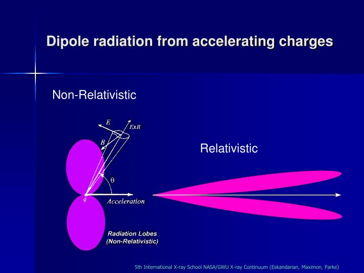 Dipole radiation from accelerating charges