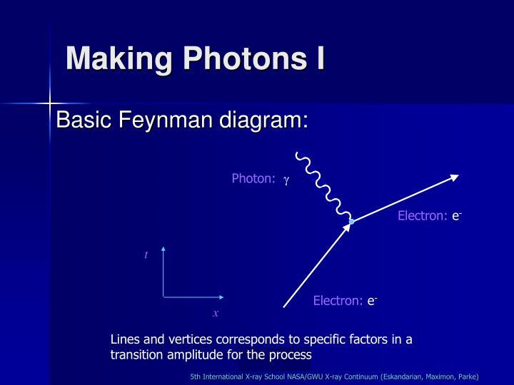 Photon:
