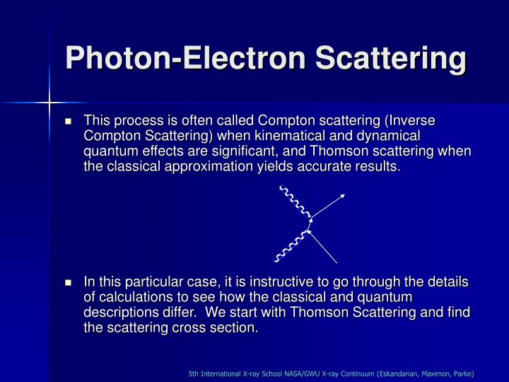 Photon-Electron Scattering