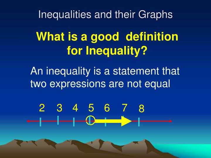 Inequalities and their graphs2