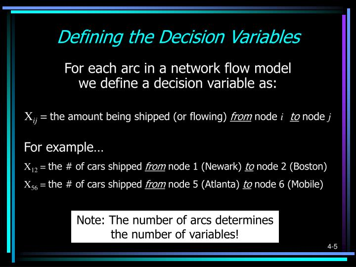 Defining the Decision Variables