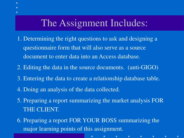 The Assignment Includes: