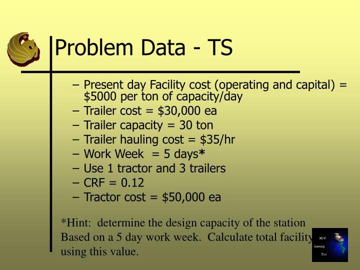 Problem Data - TS