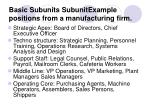 basic subunits subunitexample positions from a manufacturing firm
