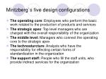 mintzberg s five design configurations