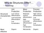 why do structures differ2