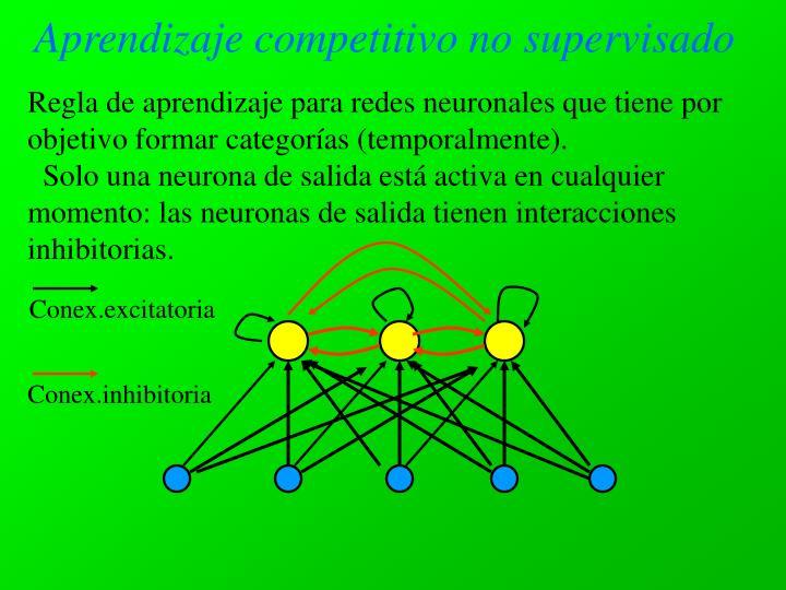 Aprendizaje competitivo no supervisado