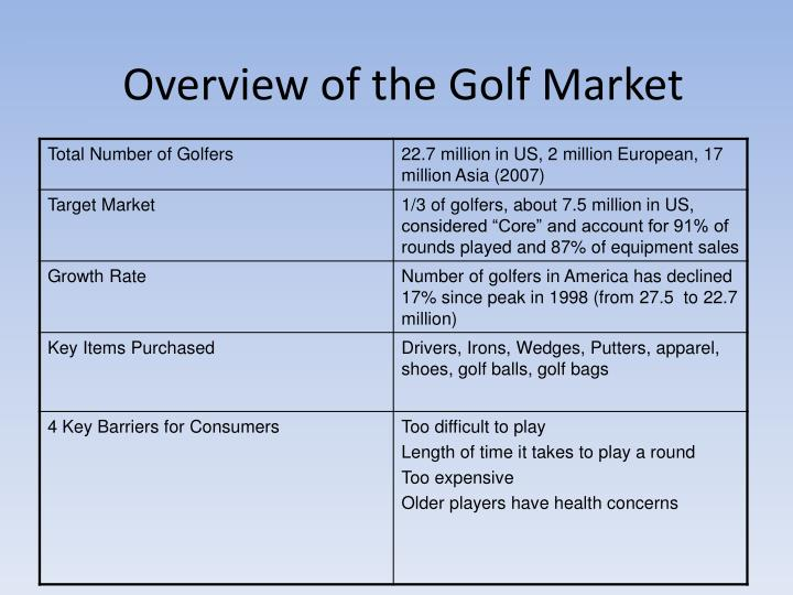 Overview of the Golf Market