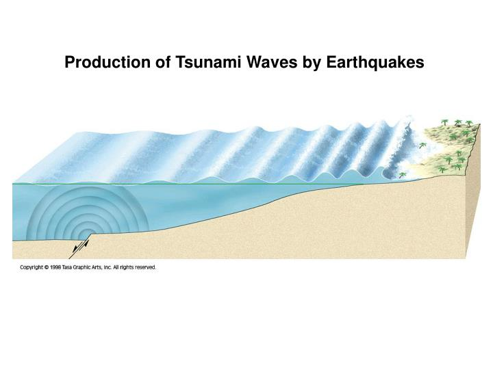 Production of Tsunami Waves by Earthquakes