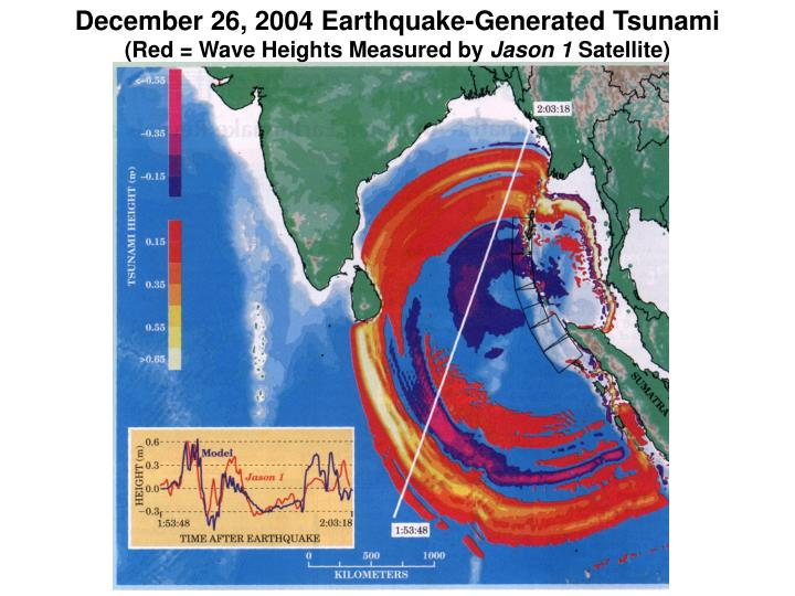 December 26, 2004 Earthquake-Generated Tsunami