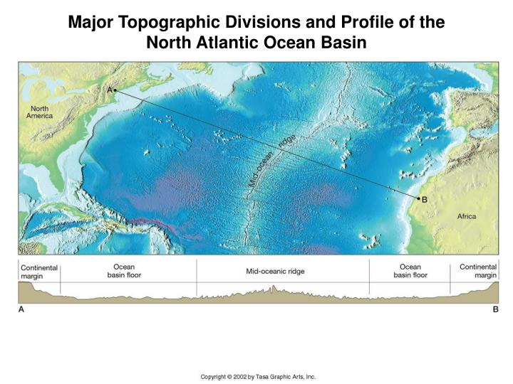 Major Topographic Divisions and Profile of the North Atlantic Ocean Basin