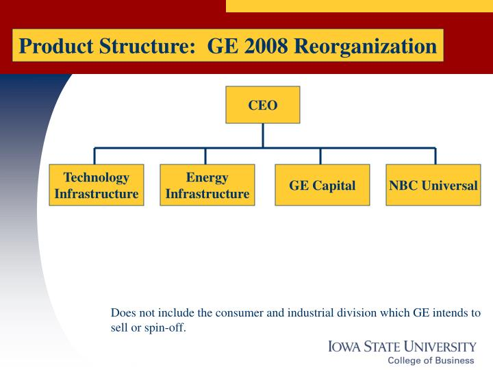 Product Structure:  GE 2008 Reorganization