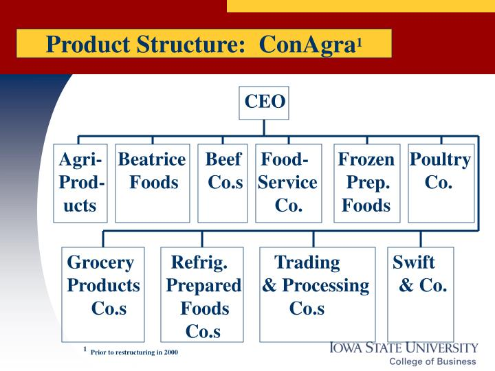Product Structure:  ConAgra