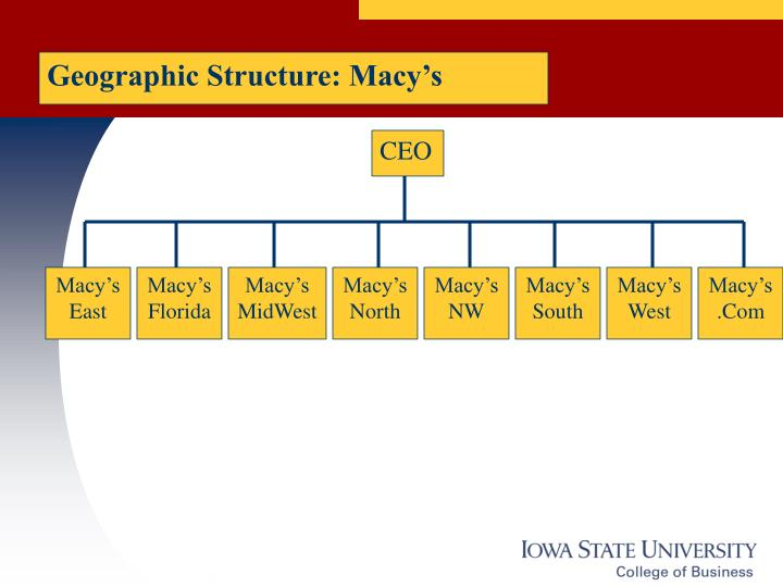 Geographic Structure: Macy's