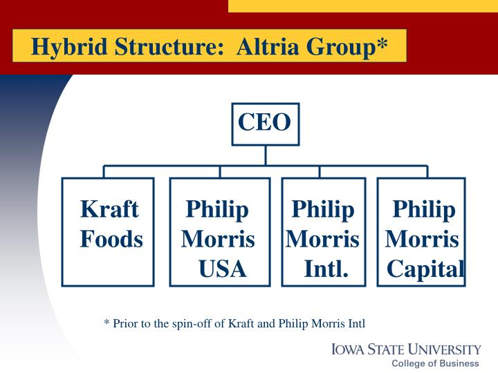 Hybrid Structure:  Altria Group*