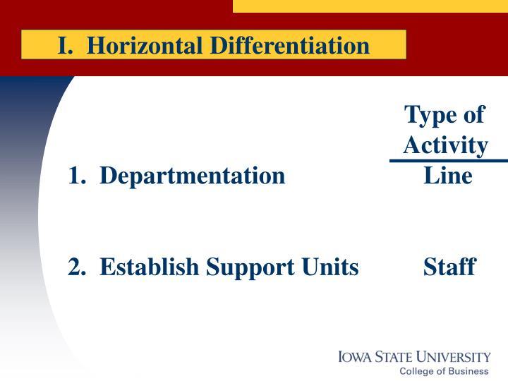 I.  Horizontal Differentiation
