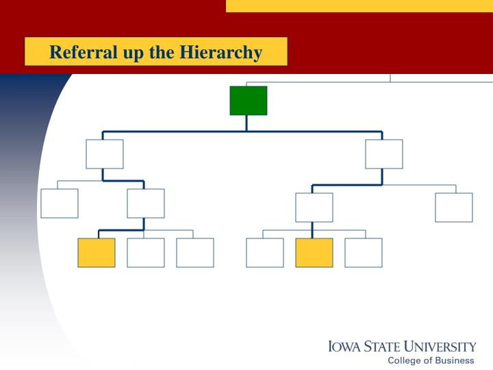 Referral up the Hierarchy