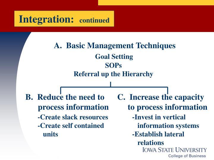 Integration: