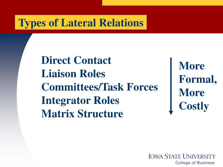 Types of Lateral Relations