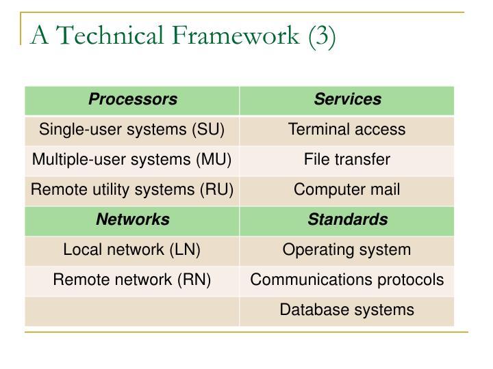 A Technical Framework (3)