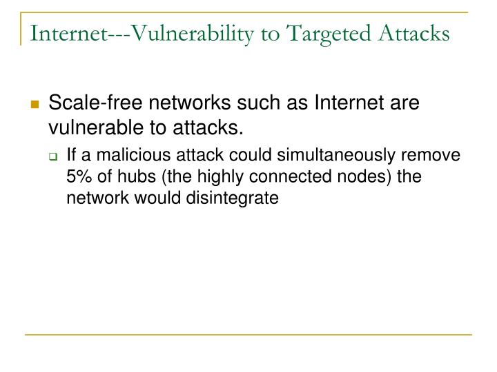 Internet---Vulnerability to Targeted Attacks