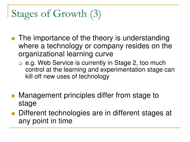 Stages of Growth (3)