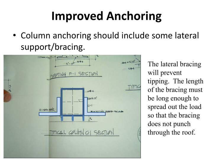 Improved Anchoring
