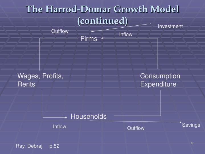 the harrod domar model
