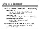 chip comparisons