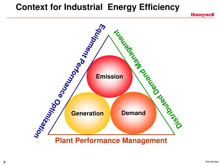 Context for industrial energy efficiency