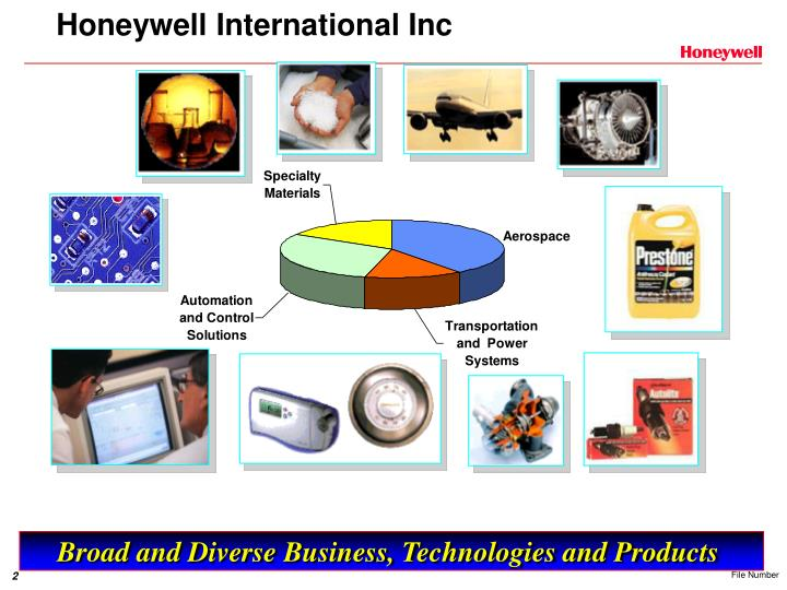 Honeywell international inc