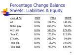 percentage change balance sheets liabilities equity