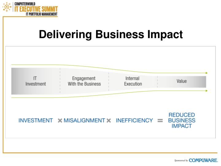Delivering business impact